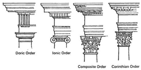 Four of the so-called classical Orders of Architecture inherited from the ancient Greeks and Roman civilizations