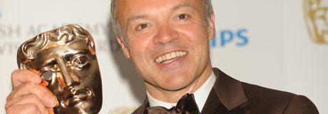 The BAFTA Winner is – Sherlock, Graham Norton & The Killing