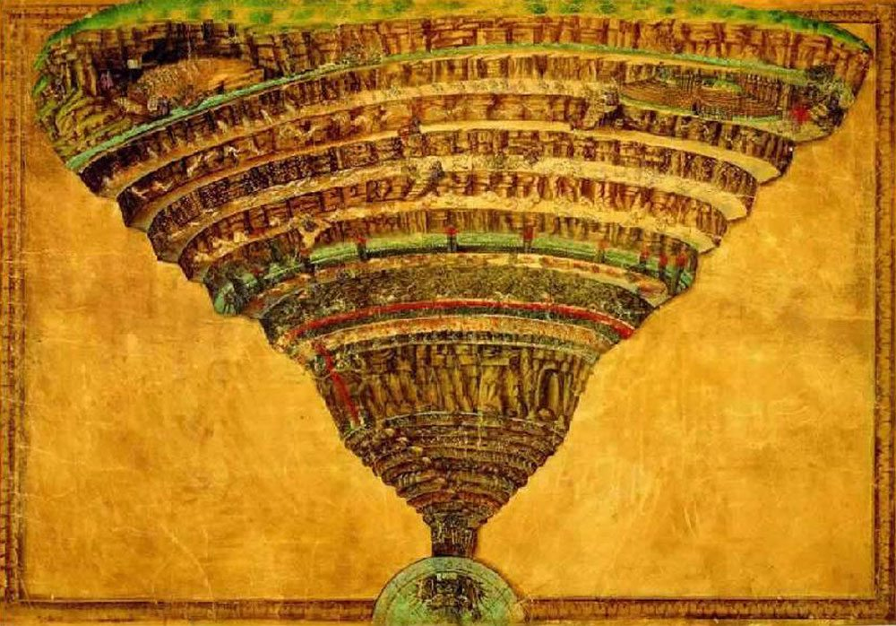 Chart of Hell Botticelli
